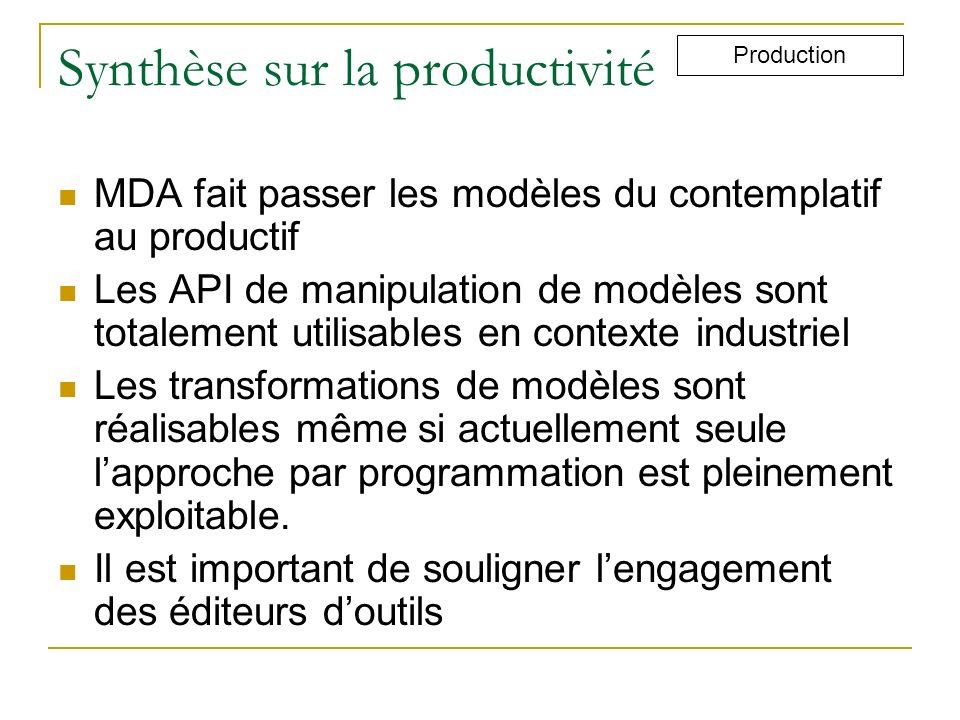 Synthèse sur la productivité