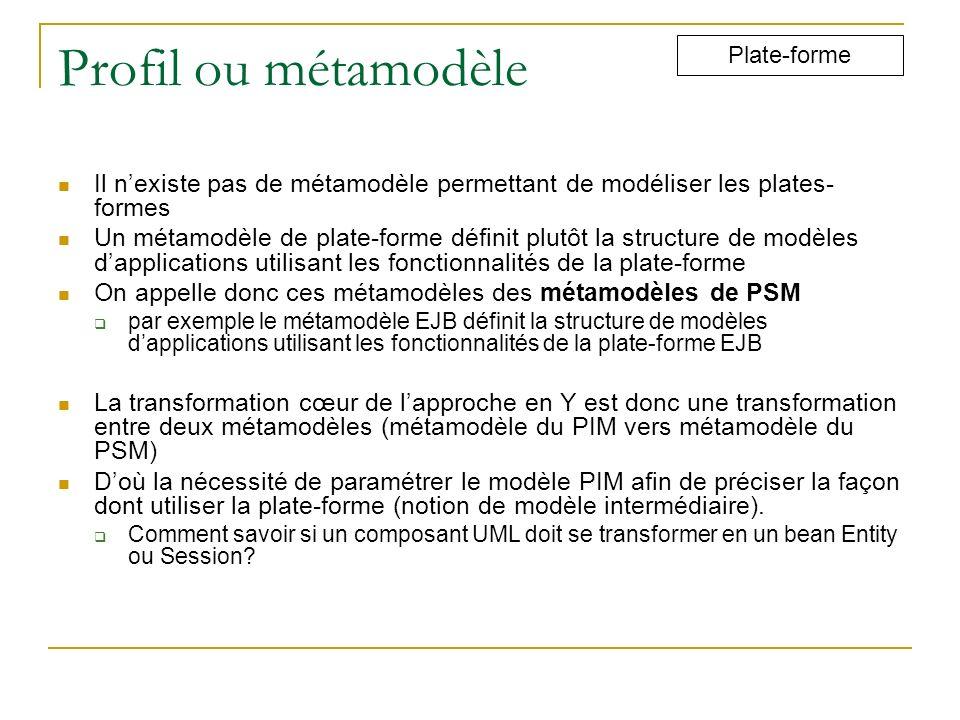 Profil ou métamodèle Plate-forme. Il n'existe pas de métamodèle permettant de modéliser les plates-formes.