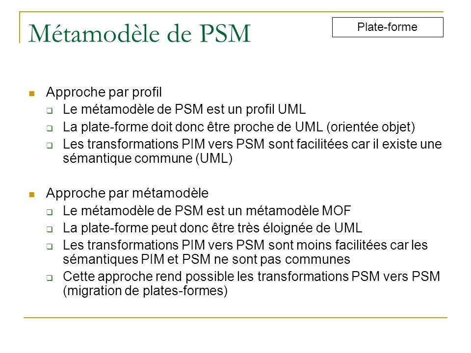 Métamodèle de PSM Approche par profil Approche par métamodèle