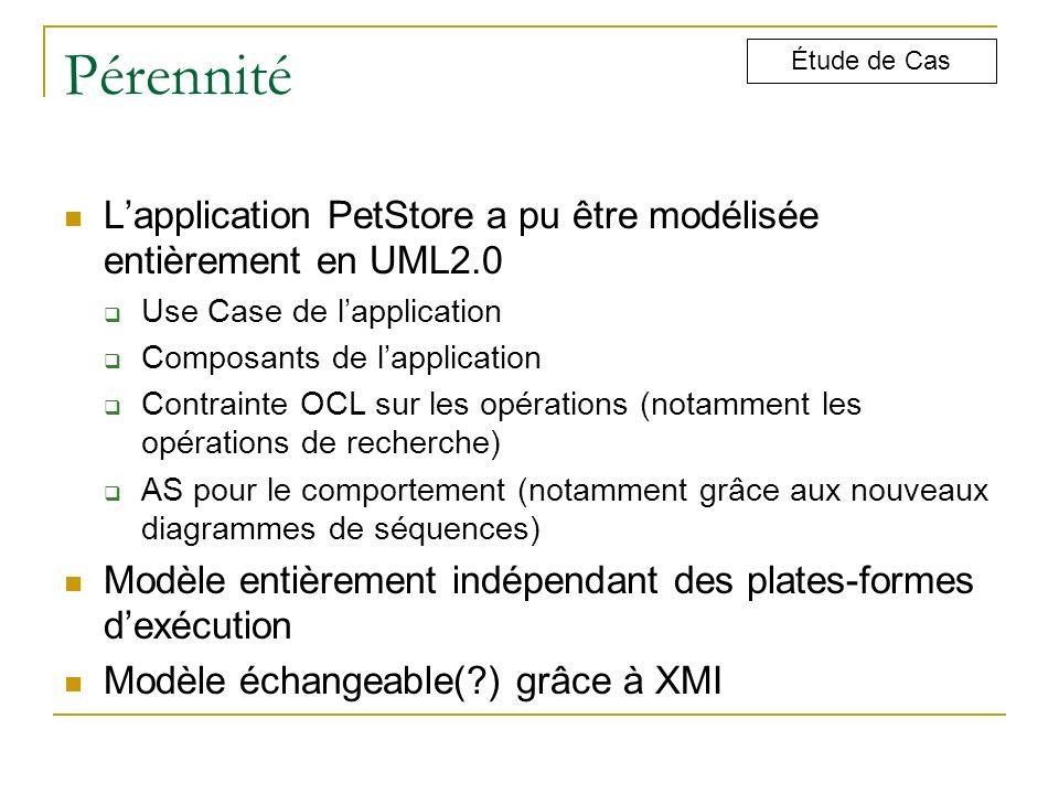 Pérennité Étude de Cas. L'application PetStore a pu être modélisée entièrement en UML2.0. Use Case de l'application.