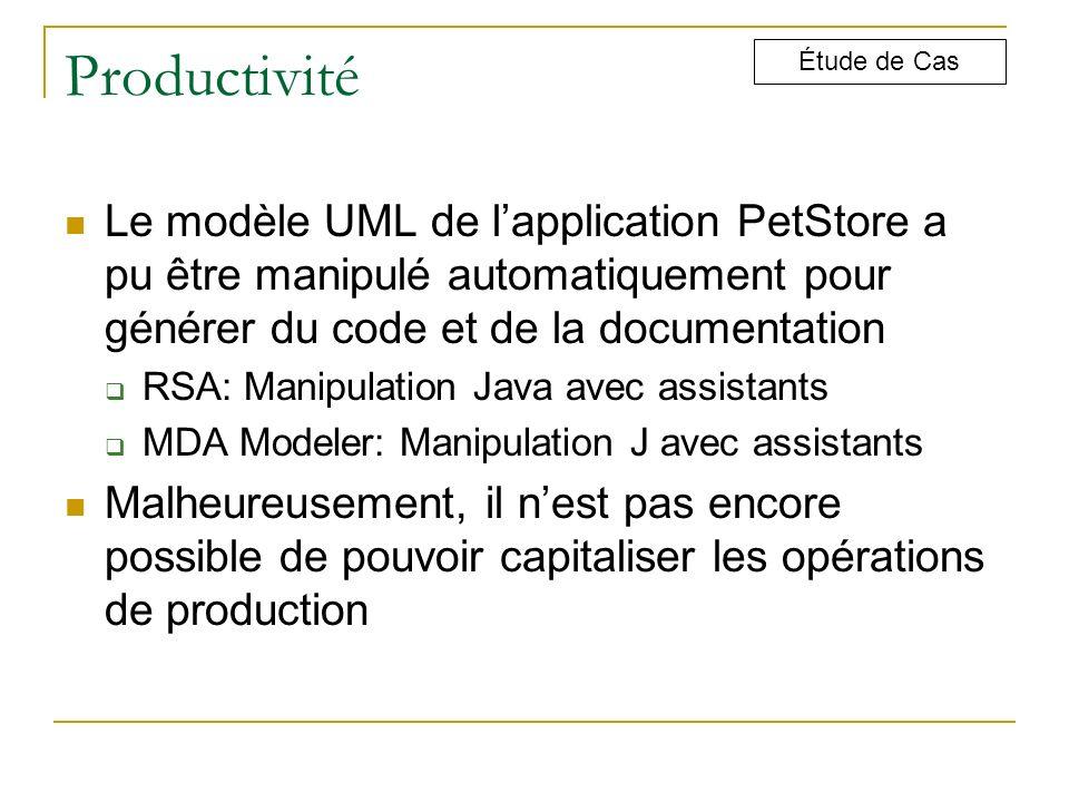 Productivité Étude de Cas. Le modèle UML de l'application PetStore a pu être manipulé automatiquement pour générer du code et de la documentation.