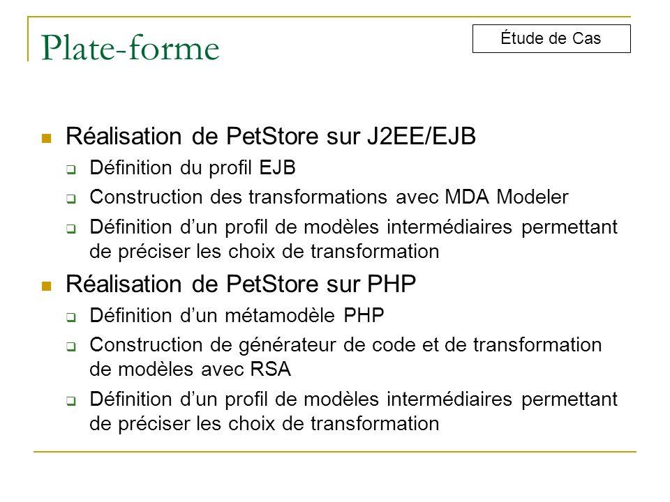 Plate-forme Réalisation de PetStore sur J2EE/EJB
