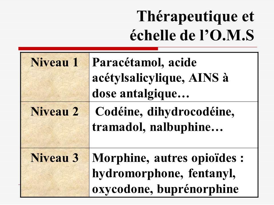 Thérapeutique et échelle de l'O.M.S