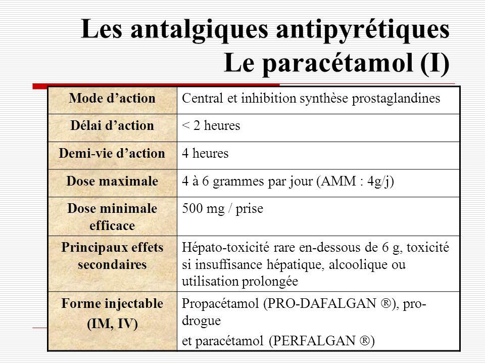 Les antalgiques antipyrétiques Le paracétamol (I)