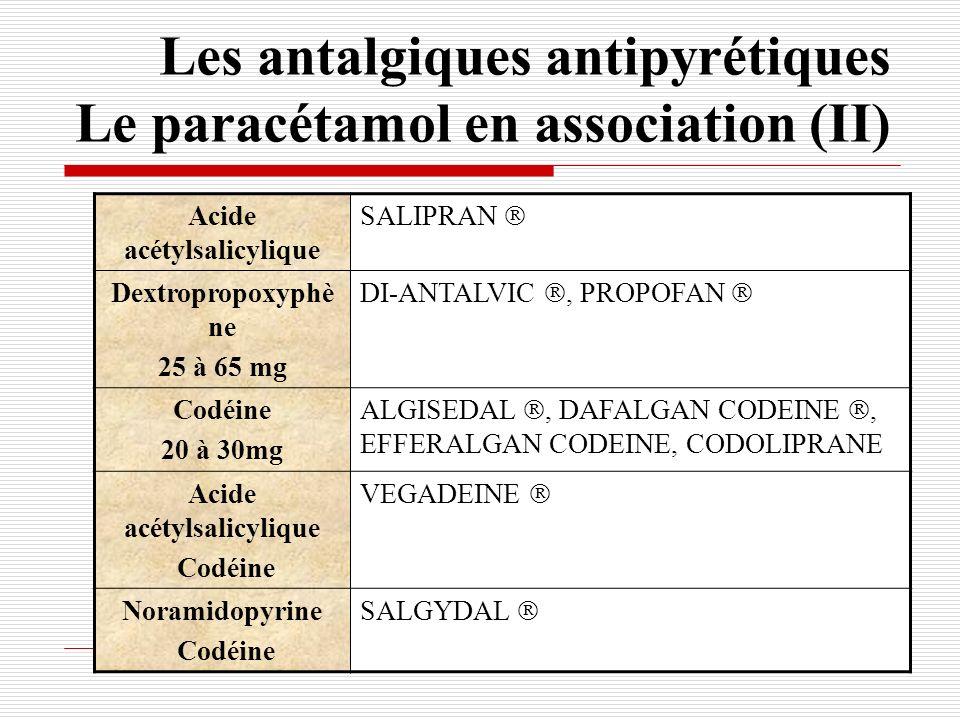 Les antalgiques antipyrétiques Le paracétamol en association (II)