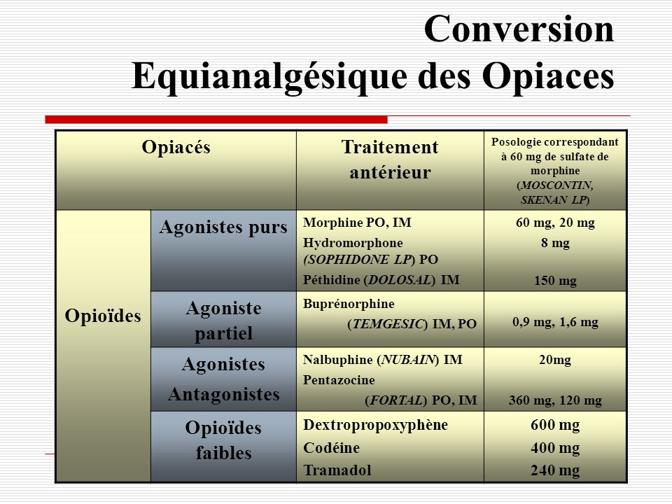 Conversion Equianalgésique des Opiaces