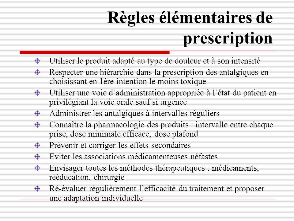 Règles élémentaires de prescription
