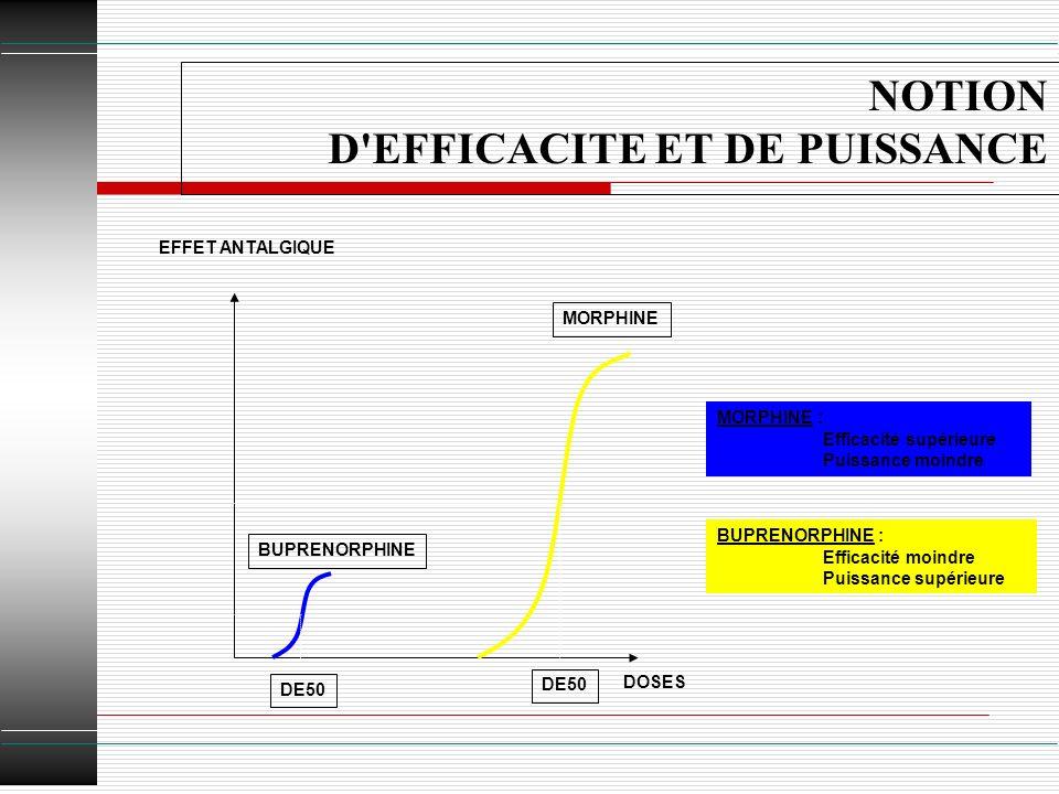 NOTION D EFFICACITE ET DE PUISSANCE
