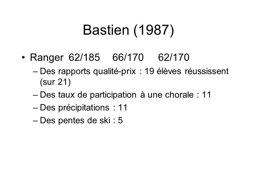 Bastien (1987) Ranger 62/185 66/170 62/170. Des rapports qualité-prix : 19 élèves réussissent (sur 21)
