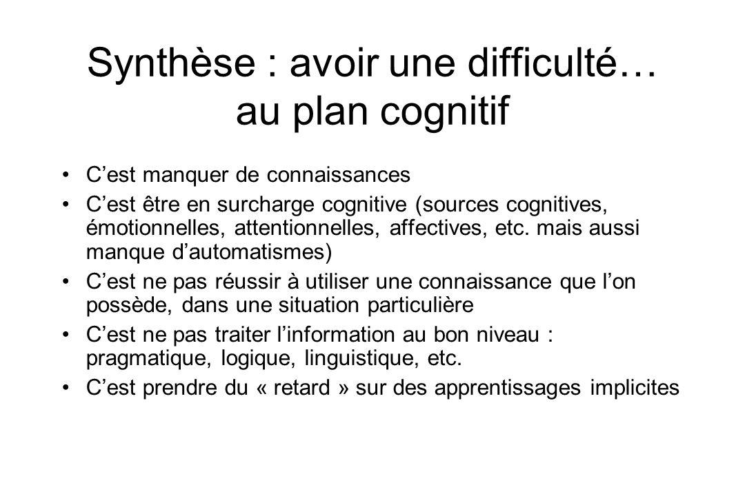 Synthèse : avoir une difficulté… au plan cognitif