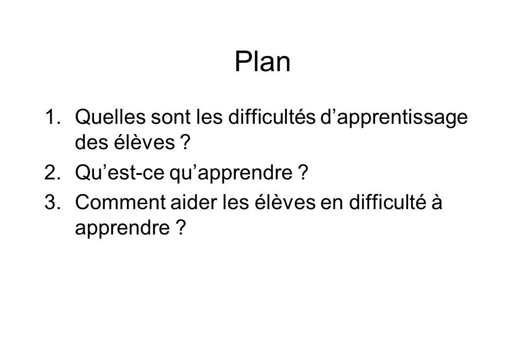 Plan Quelles sont les difficultés d'apprentissage des élèves