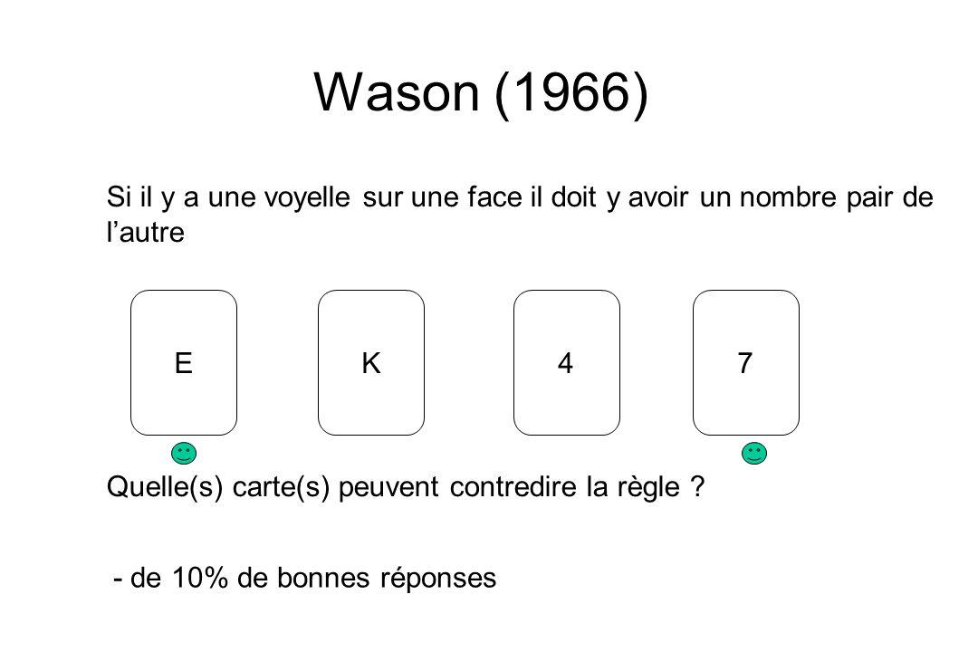 Wason (1966) Si il y a une voyelle sur une face il doit y avoir un nombre pair de l'autre. E. K. 4.