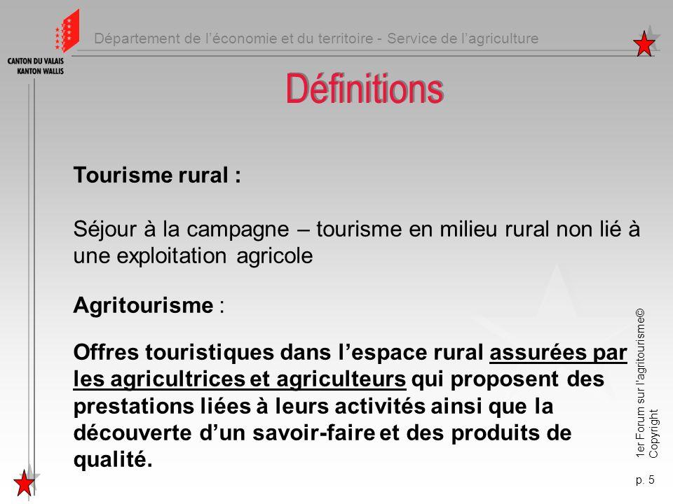 Définitions Tourisme rural :