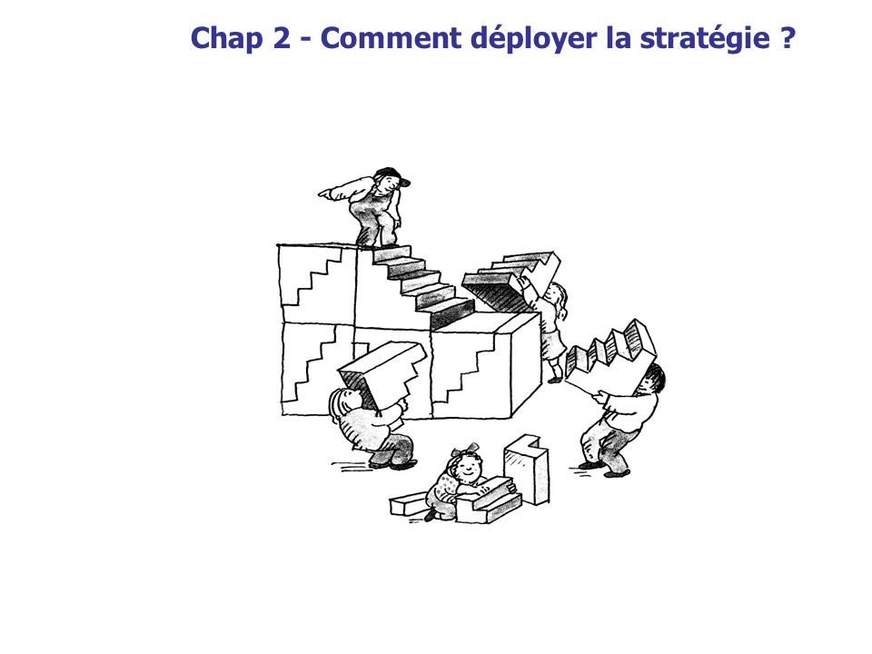 Chap 2 - Comment déployer la stratégie