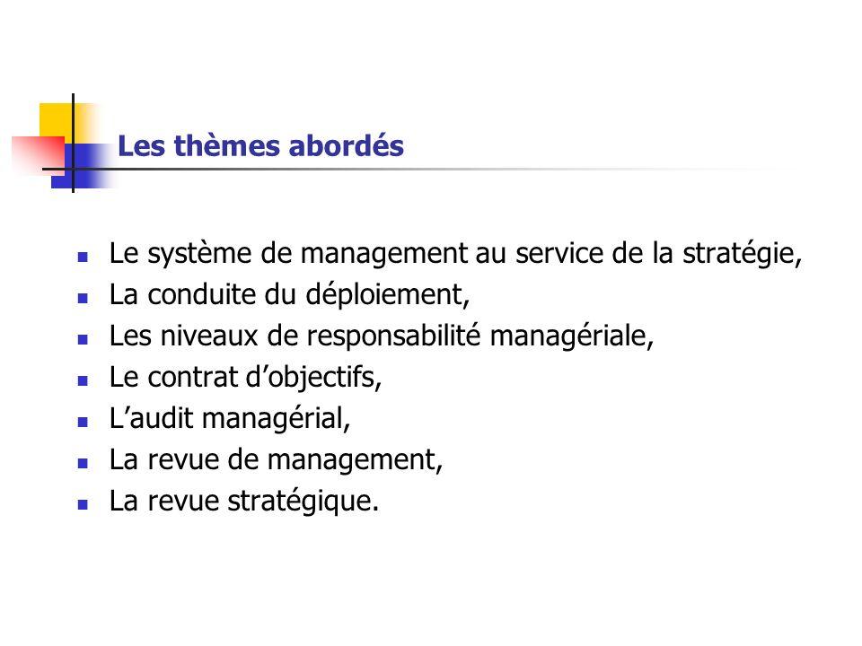 Les thèmes abordés Le système de management au service de la stratégie, La conduite du déploiement,