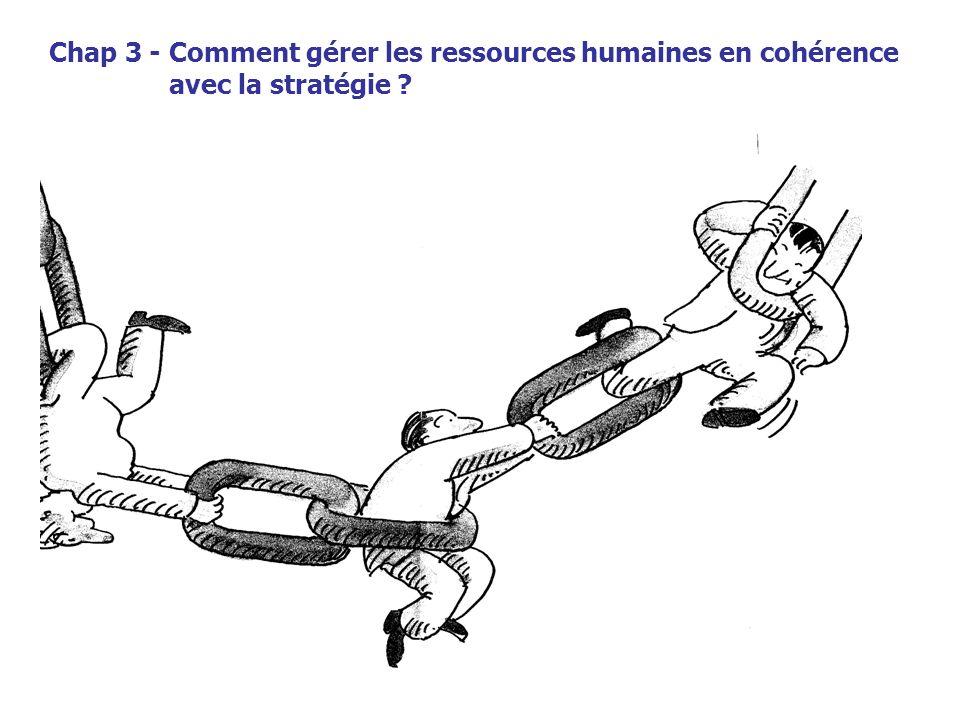 Chap 3 - Comment gérer les ressources humaines en cohérence