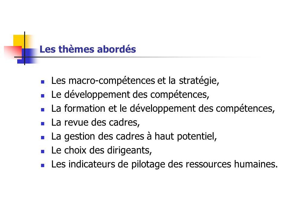 Les thèmes abordés Les macro-compétences et la stratégie, Le développement des compétences, La formation et le développement des compétences,