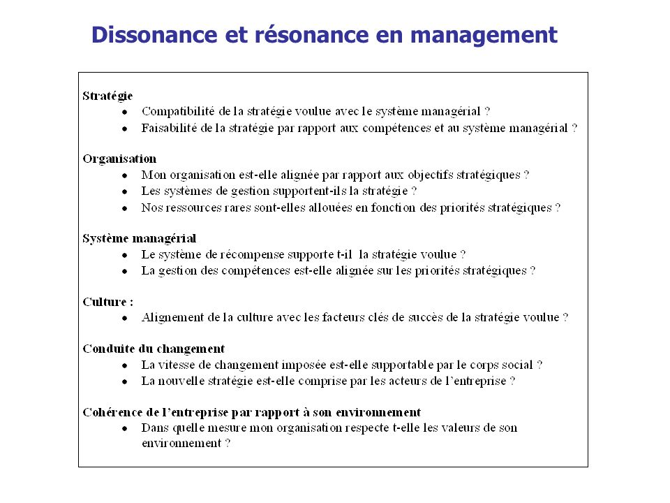 Dissonance et résonance en management