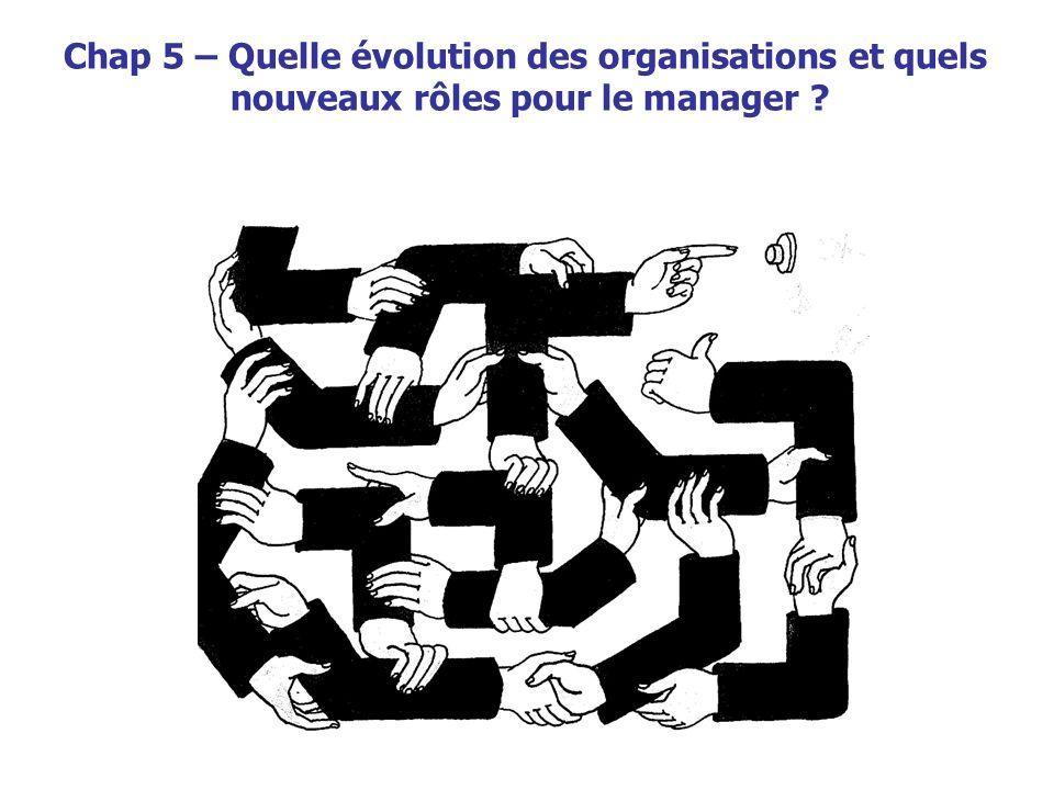 Chap 5 – Quelle évolution des organisations et quels