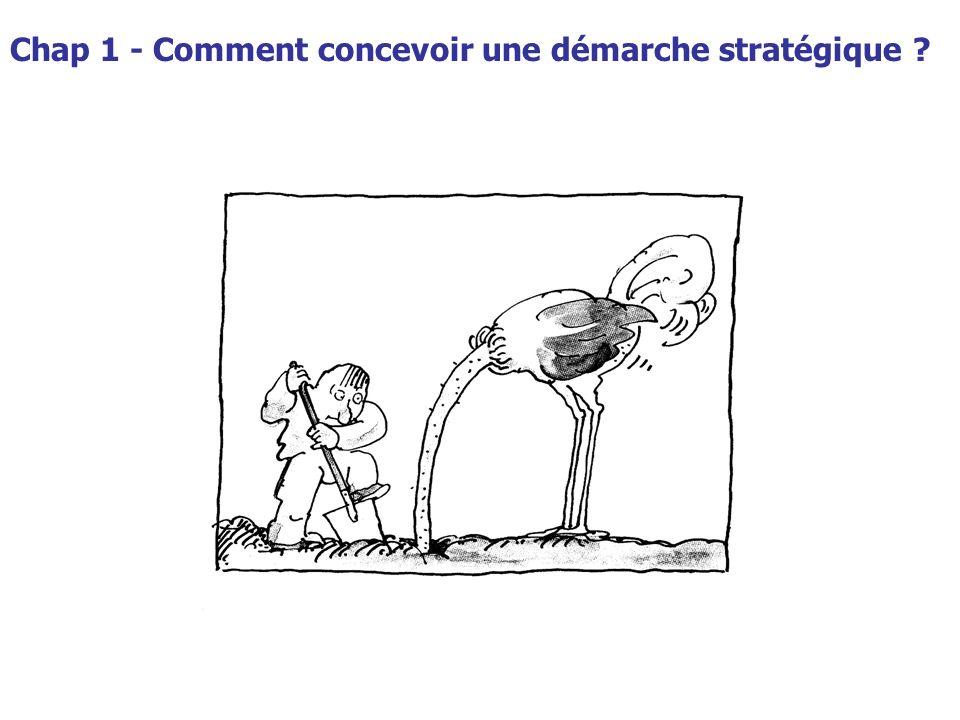 Chap 1 - Comment concevoir une démarche stratégique