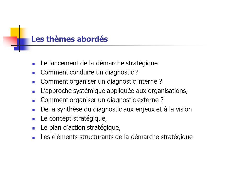 Les thèmes abordés Le lancement de la démarche stratégique