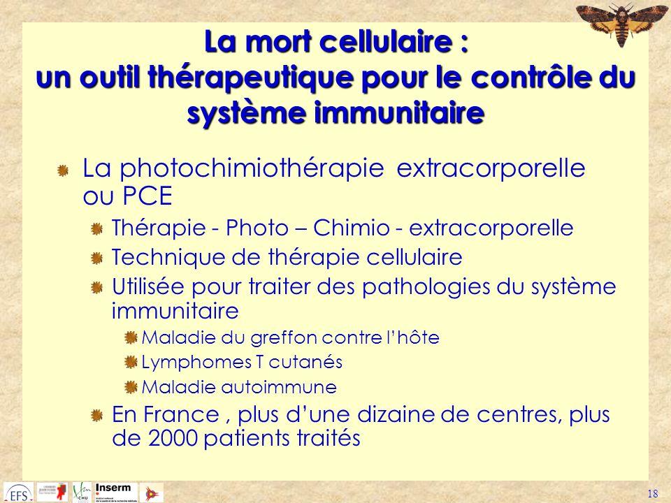 La mort cellulaire : un outil thérapeutique pour le contrôle du système immunitaire