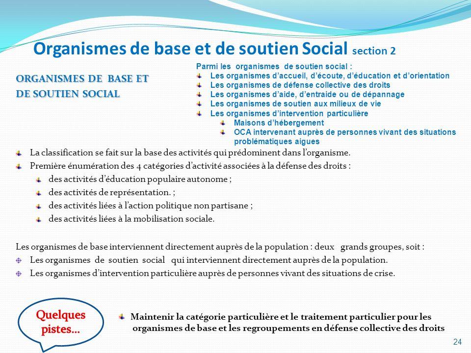 Organismes de base et de soutien Social section 2
