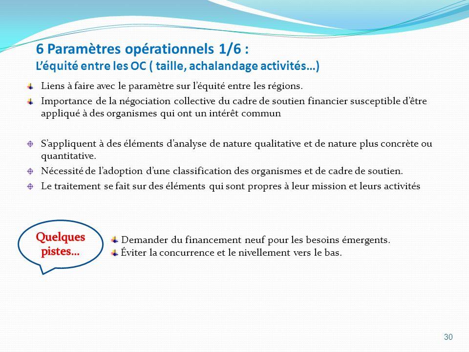 6 Paramètres opérationnels 1/6 : L'équité entre les OC ( taille, achalandage activités…)