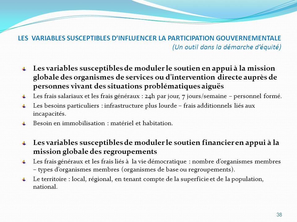 LES VARIABLES SUSCEPTIBLES D'INFLUENCER LA PARTICIPATION GOUVERNEMENTALE (Un outil dans la démarche d'équité)