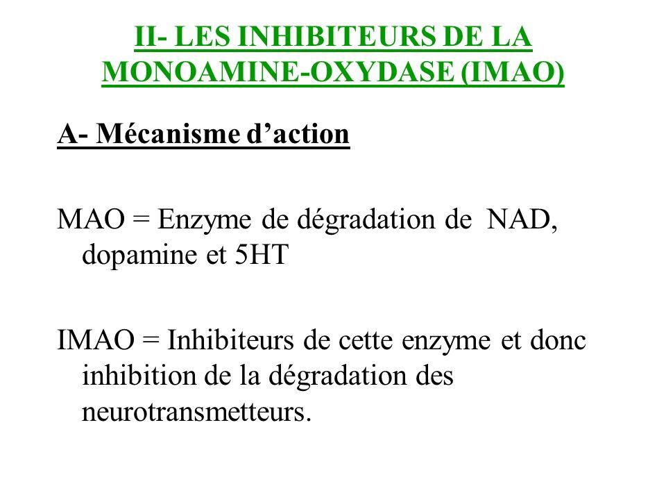 II- LES INHIBITEURS DE LA MONOAMINE-OXYDASE (IMAO)