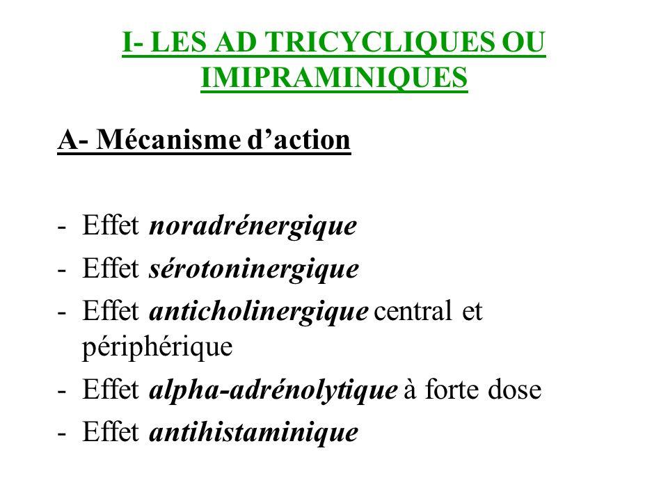 I- LES AD TRICYCLIQUES OU IMIPRAMINIQUES