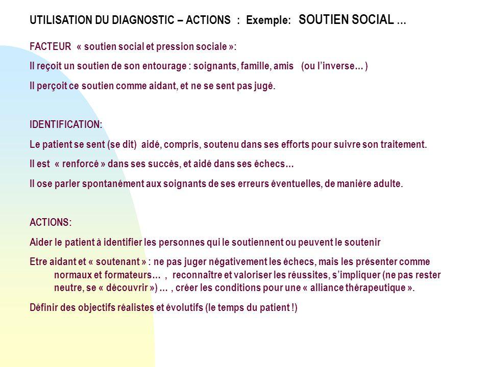UTILISATION DU DIAGNOSTIC – ACTIONS : Exemple: SOUTIEN SOCIAL …