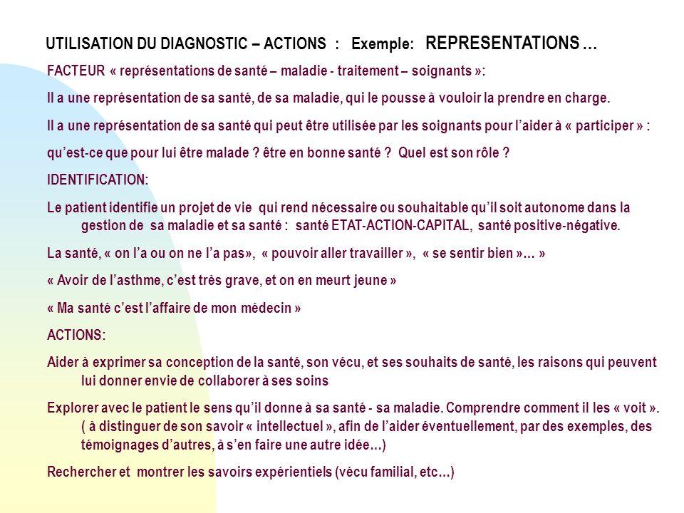 UTILISATION DU DIAGNOSTIC – ACTIONS : Exemple: REPRESENTATIONS …