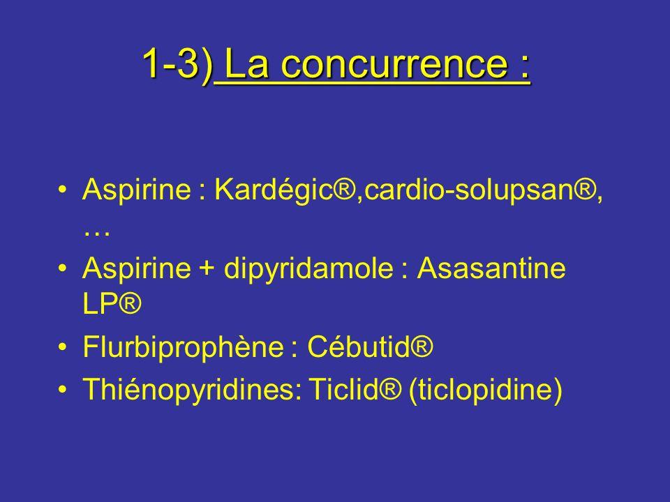 1-3) La concurrence : Aspirine : Kardégic®,cardio-solupsan®, …