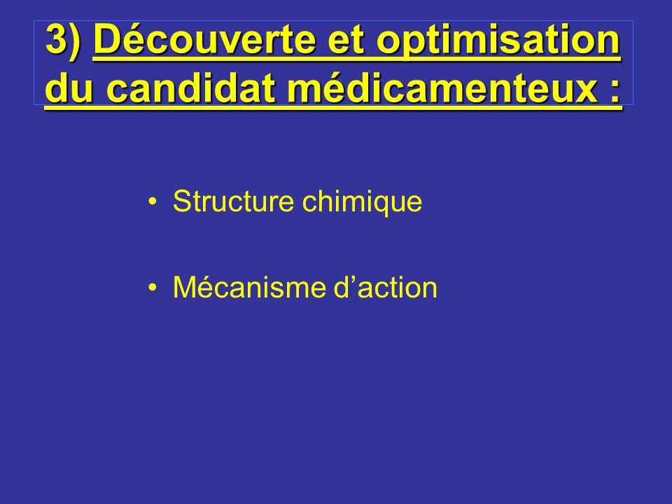 3) Découverte et optimisation du candidat médicamenteux :