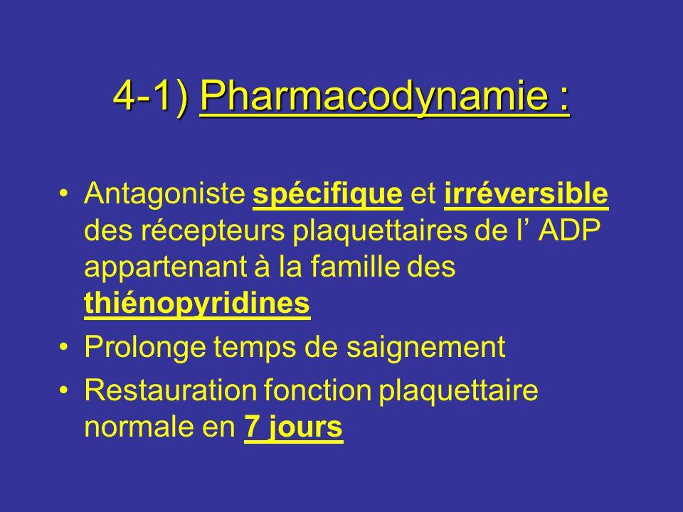 4-1) Pharmacodynamie : Antagoniste spécifique et irréversible des récepteurs plaquettaires de l' ADP appartenant à la famille des thiénopyridines.