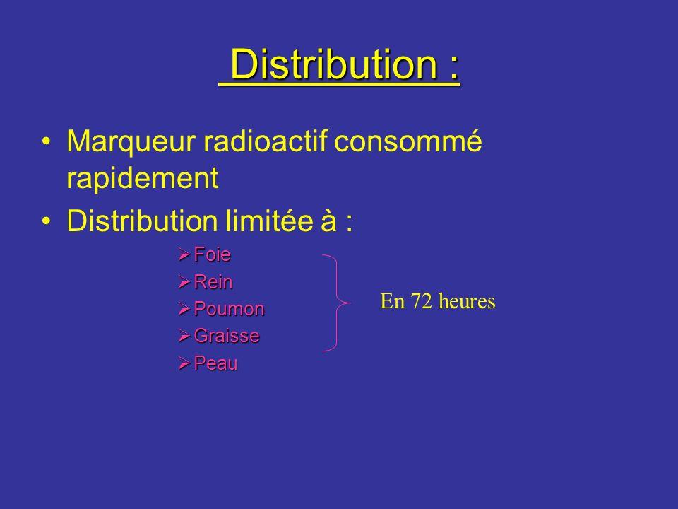 Distribution : Marqueur radioactif consommé rapidement