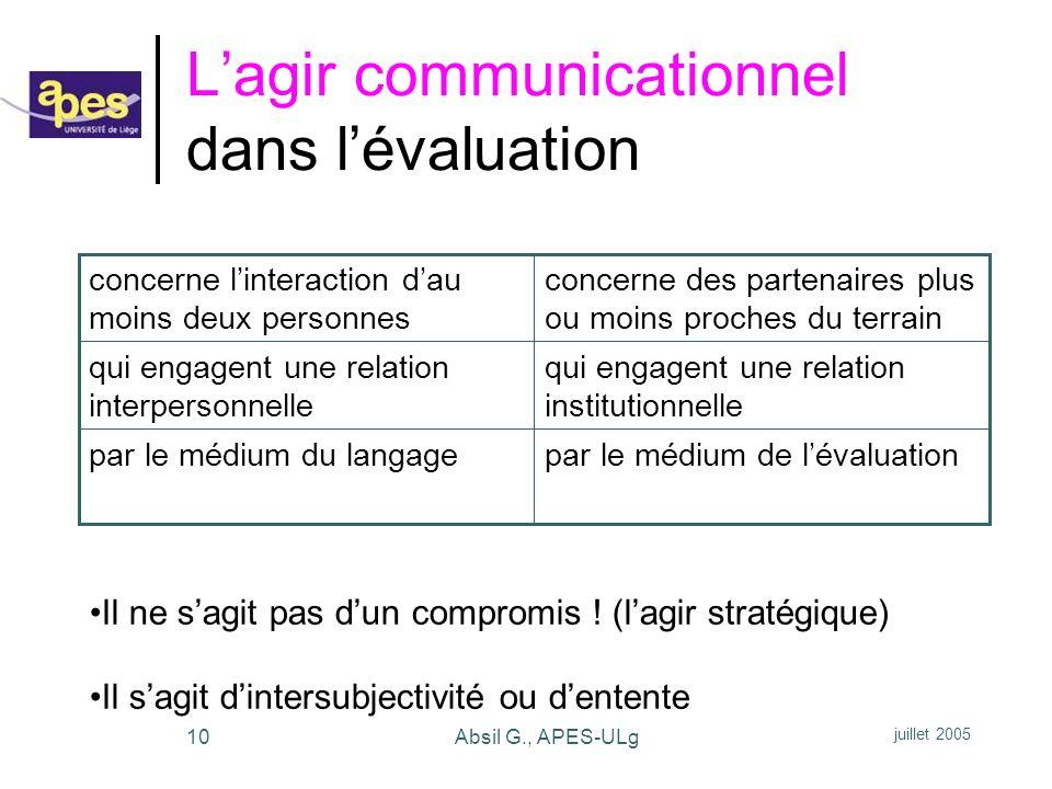 L'agir communicationnel dans l'évaluation