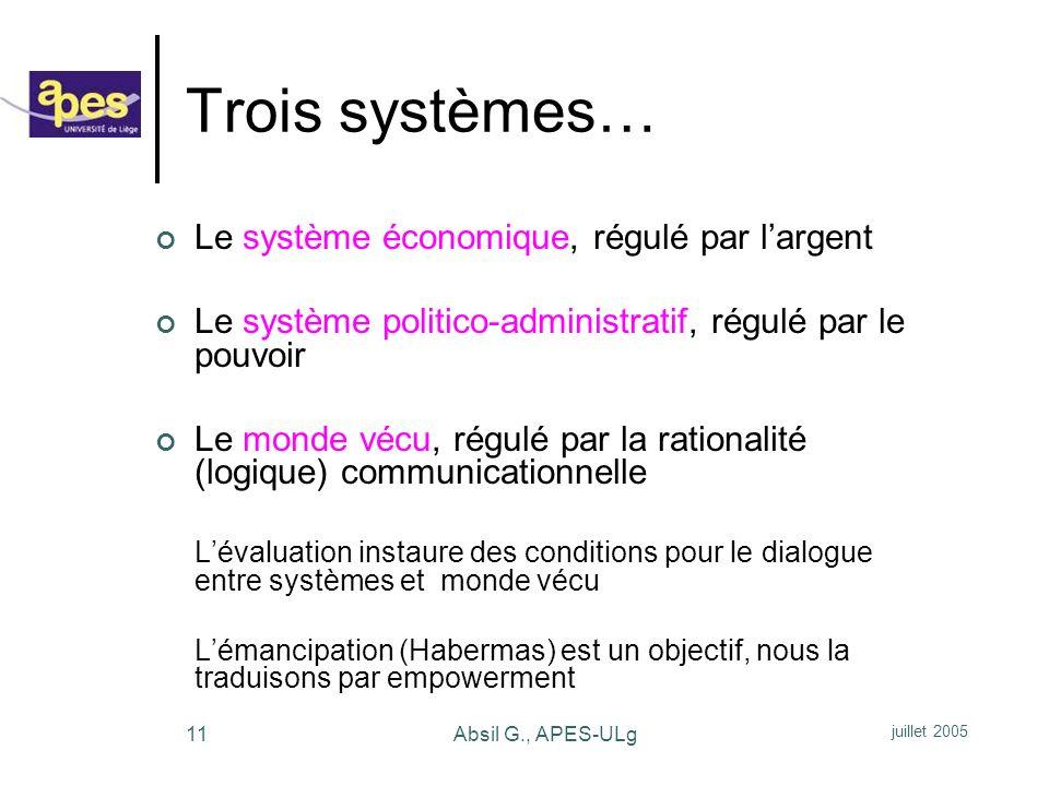 Trois systèmes… Le système économique, régulé par l'argent