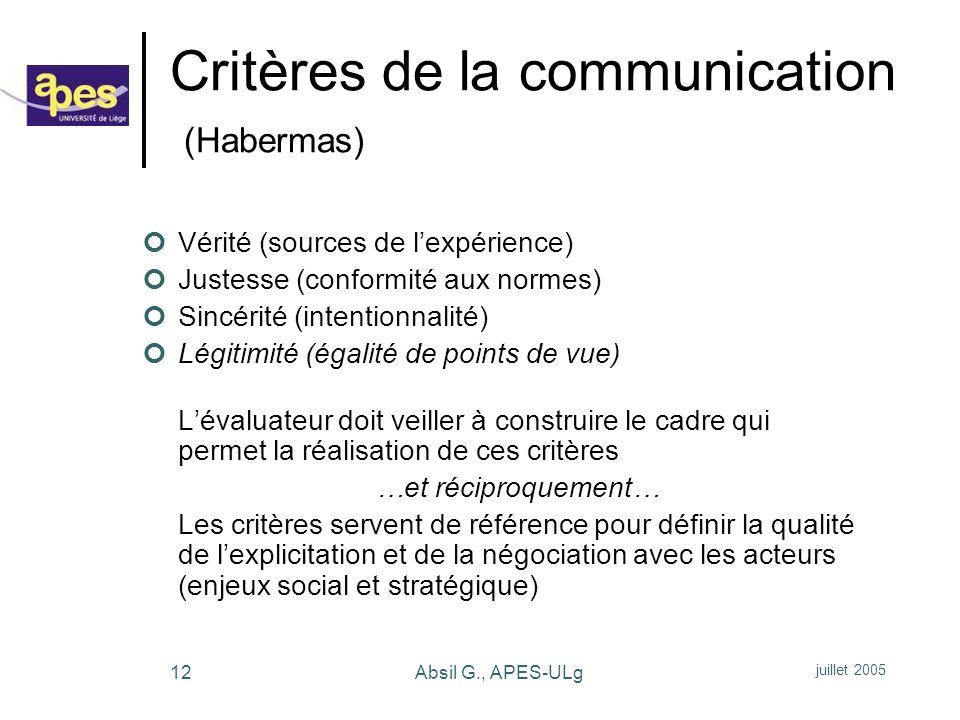 Critères de la communication (Habermas)