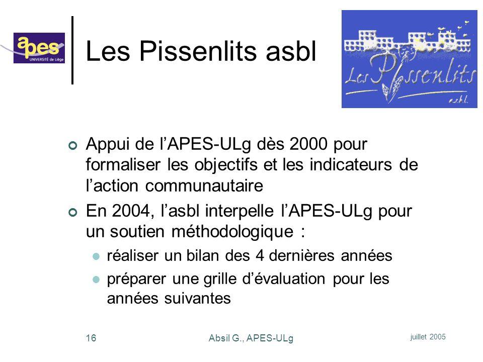 Les Pissenlits asbl Appui de l'APES-ULg dès 2000 pour formaliser les objectifs et les indicateurs de l'action communautaire.