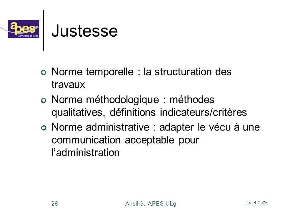 Justesse Norme temporelle : la structuration des travaux