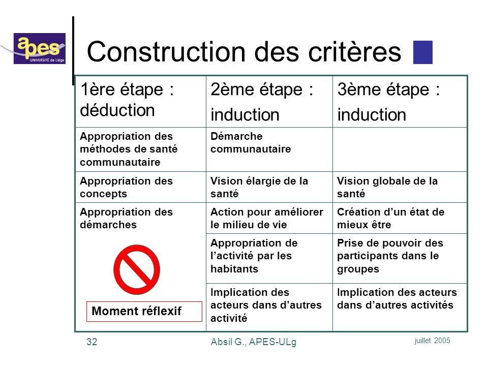 Construction des critères
