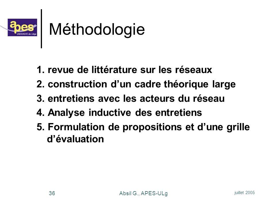 Méthodologie 1. revue de littérature sur les réseaux