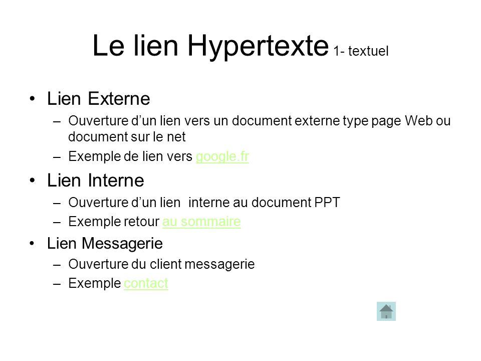 Le lien Hypertexte 1- textuel