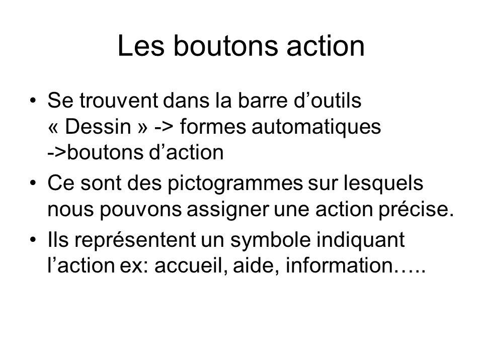 Les boutons action Se trouvent dans la barre d'outils « Dessin » -> formes automatiques ->boutons d'action.