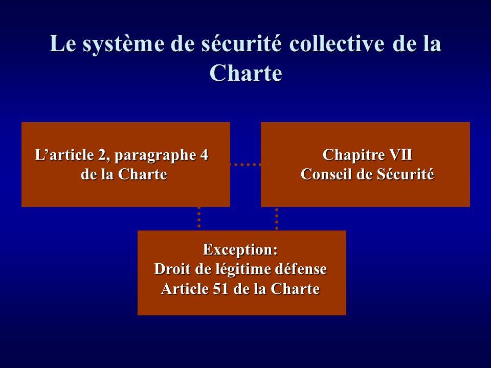 Le système de sécurité collective de la Charte