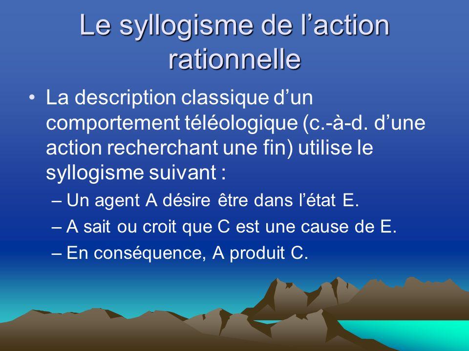 Le syllogisme de l'action rationnelle