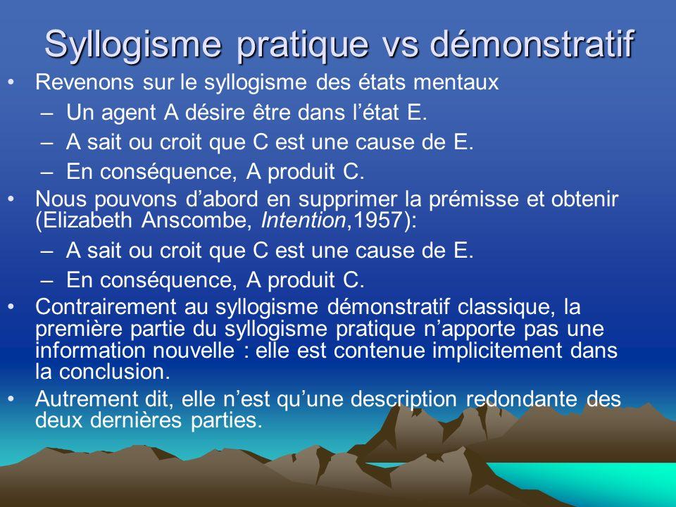 Syllogisme pratique vs démonstratif