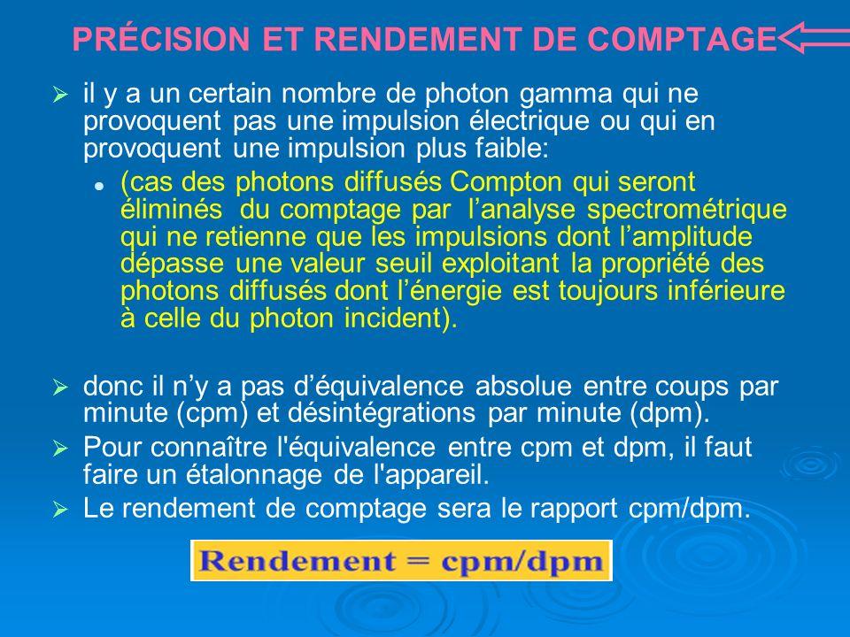 PRÉCISION ET RENDEMENT DE COMPTAGE